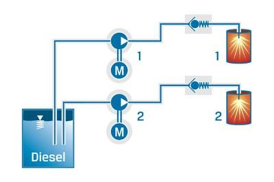 Utilisation de l'eau chaude avec DYNAJET
